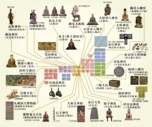 全国の神社から国宝が集まる「大神社展」 東京国立博物館で6/2まで
