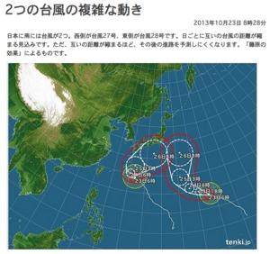 """2つ以上の台風が接近して生じる「藤原の効果」とは 台風27号は上陸すれば""""史上3番目の遅さ"""""""