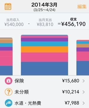 無料 家計 簿 アプリ