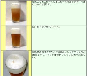 ビール注ぎの名人直伝! 家庭でおいしいビールを注ぐ方法