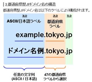 「◯◯◯.tokyo.jp」のようなドメイン名を取得できる「都道府県型JPドメイン名」が新設